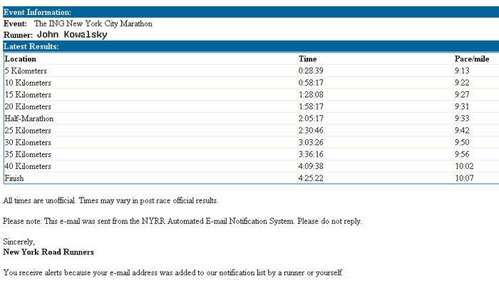 mail z Maratonu NYC