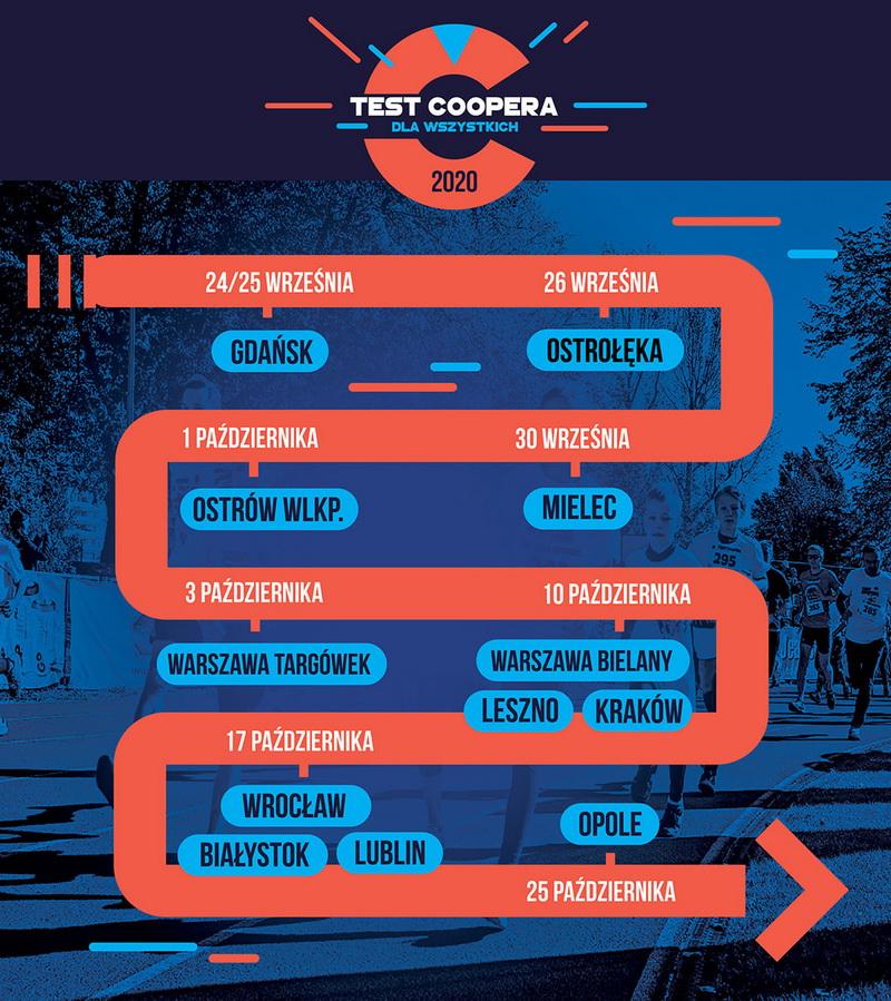 testcoopera3